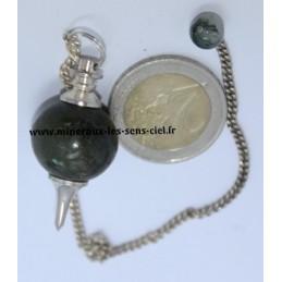 Pendule Sphère Labradorite